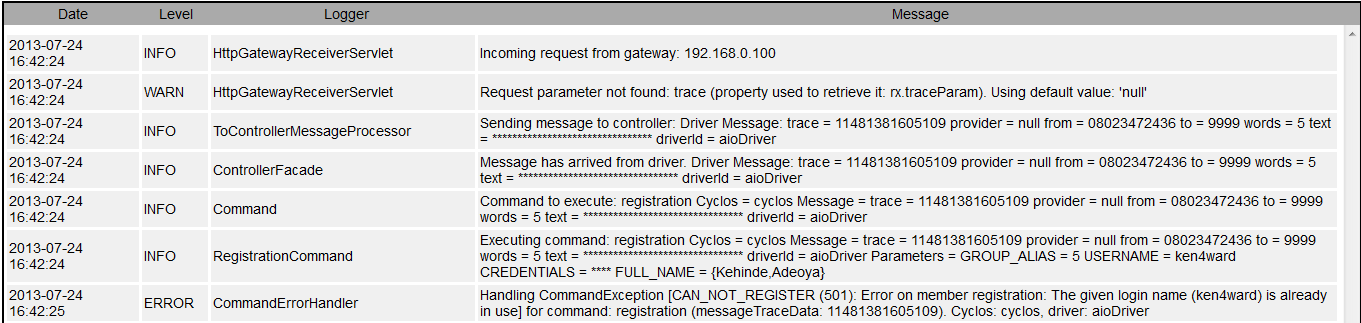 Cyclos SMS failed registration log.png